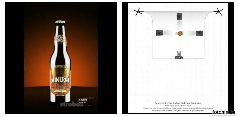 Схемы света для фотосессии в фотостудии - Фото №997