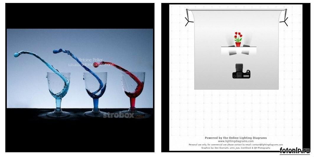 Схемы света для фотосессии в фотостудии - Фото №932