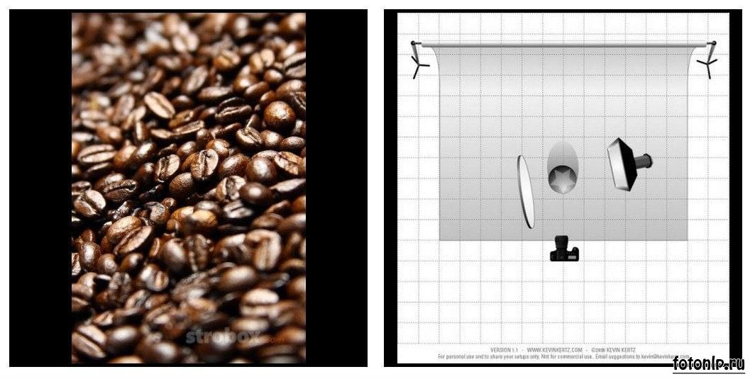 Схемы света для фотосессии в фотостудии - Фото №936