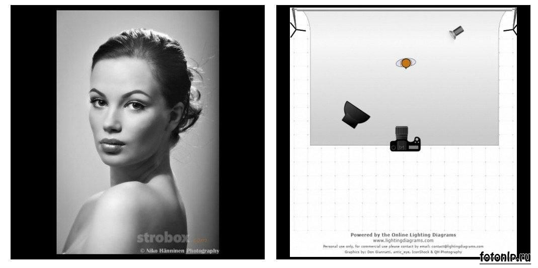 Схемы света для фотосессии в фотостудии - Фото №1064