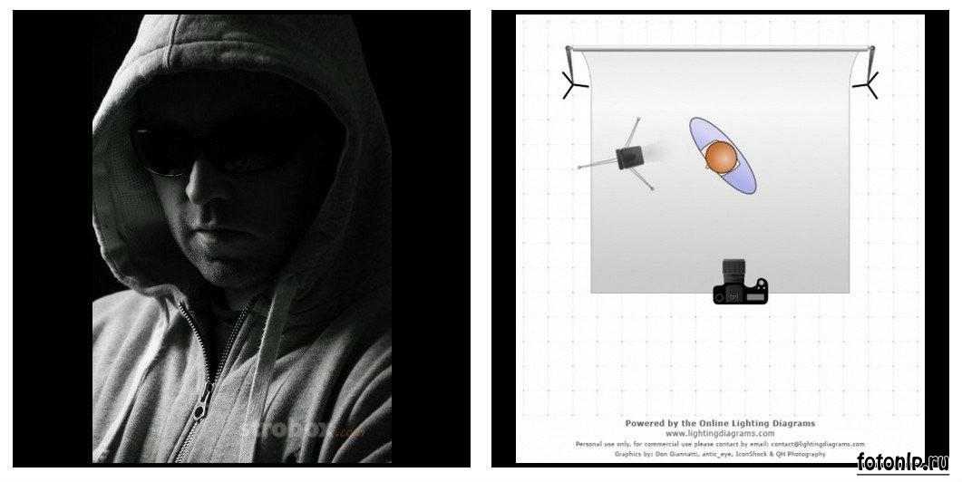 Схемы света для фотосессии в фотостудии - Фото №1056