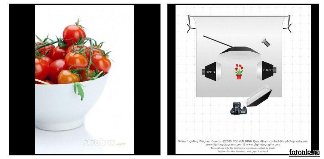 Схемы света для фотосессии в фотостудии - Фото №930