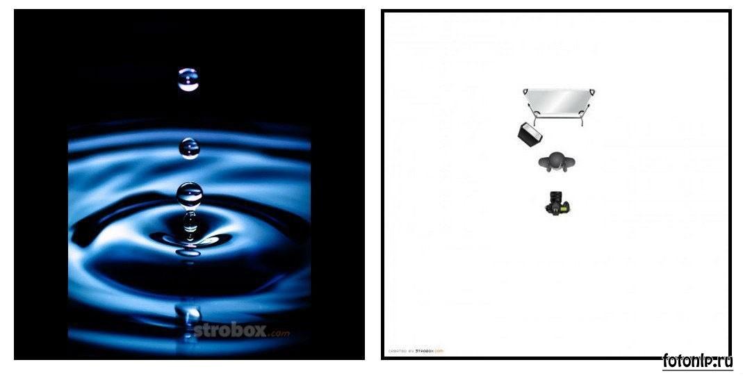 Схемы света для фотосессии в фотостудии - Фото №996