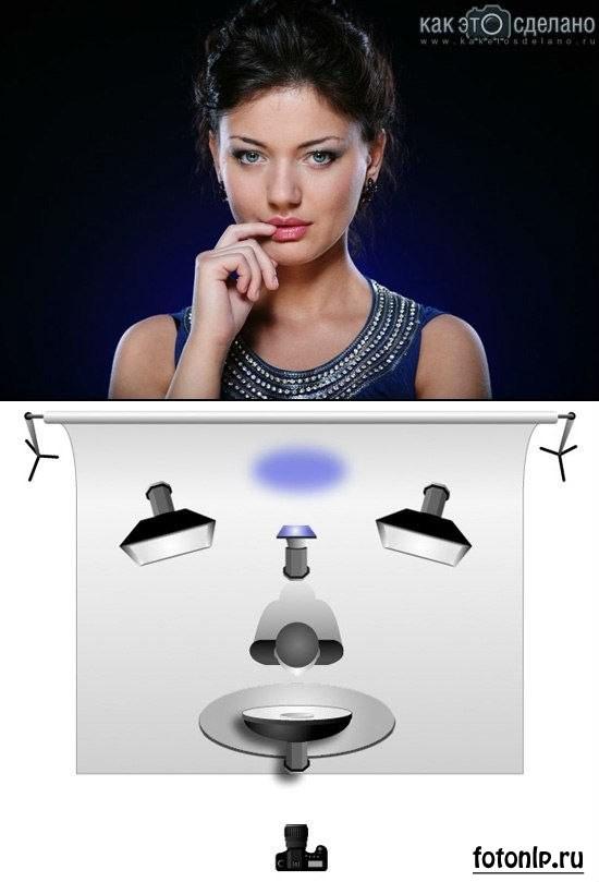 Схемы света для фотосессии в фотостудии - Фото №1117