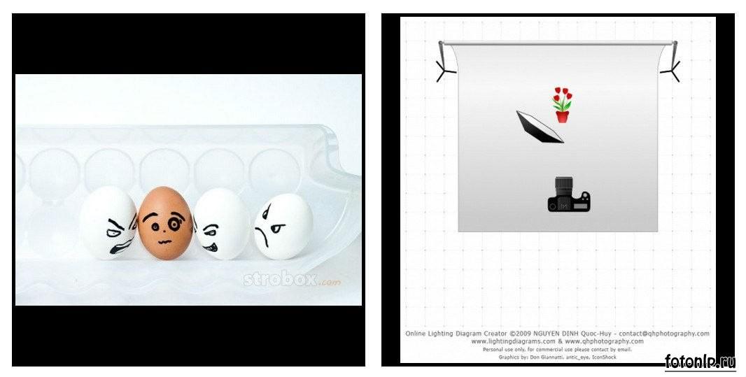 Схемы света для фотосессии в фотостудии - Фото №901