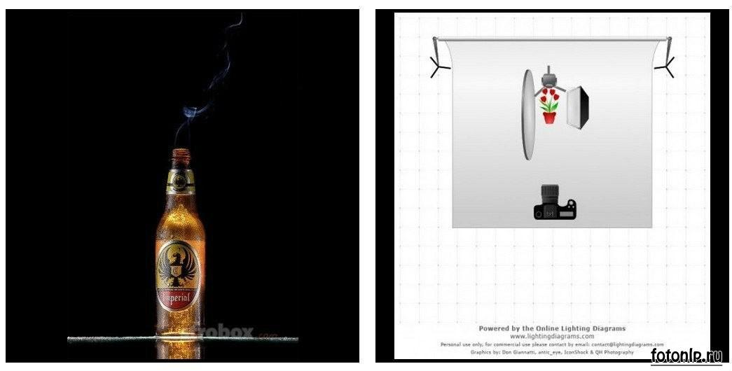Схемы света для фотосессии в фотостудии - Фото №917