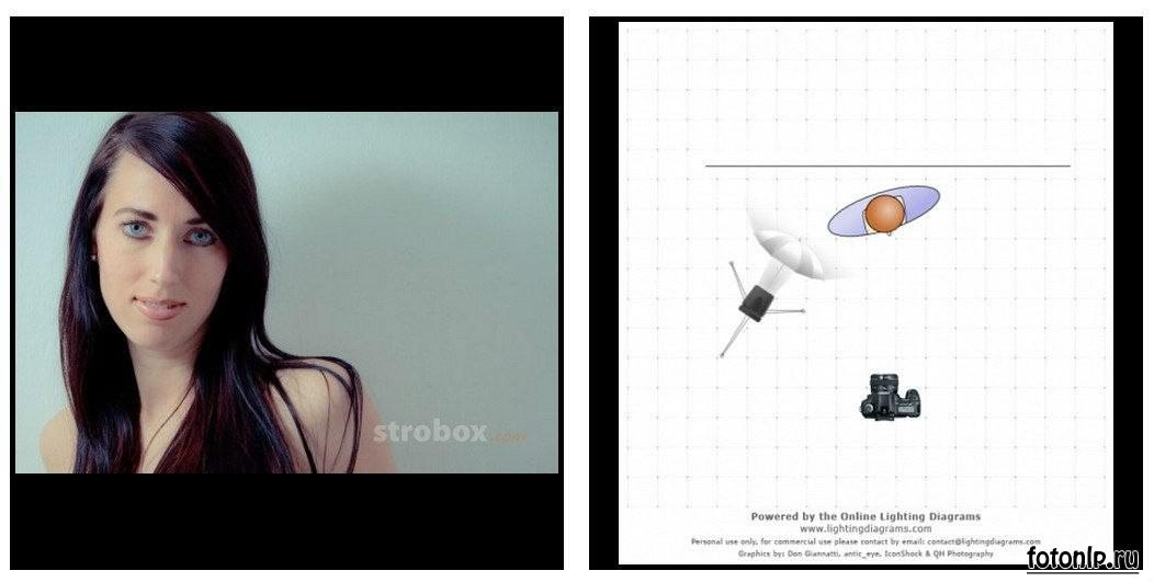 Схемы света для фотосессии в фотостудии - Фото №1055