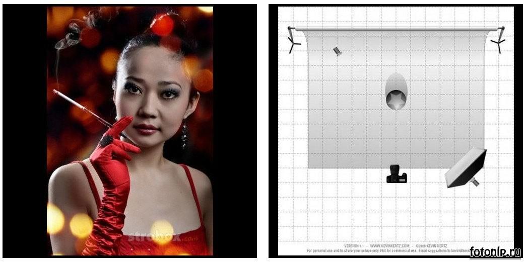 Схемы света для фотосессии в фотостудии - Фото №1072