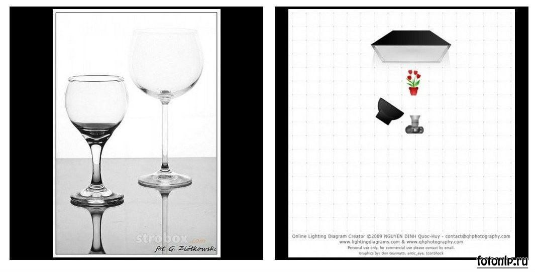 Схемы света для фотосессии в фотостудии - Фото №953