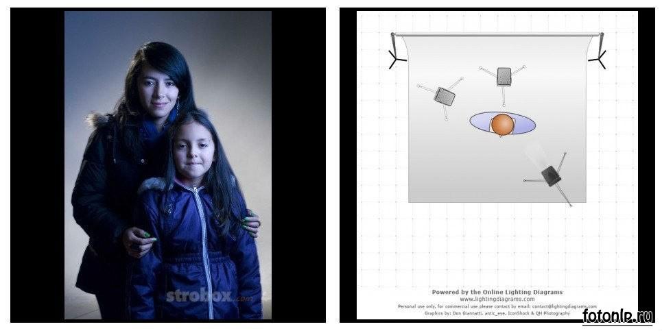 Схемы света для фотосессии в фотостудии - Фото №1111