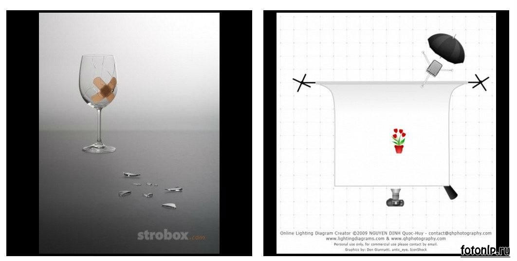 Схемы света для фотосессии в фотостудии - Фото №955