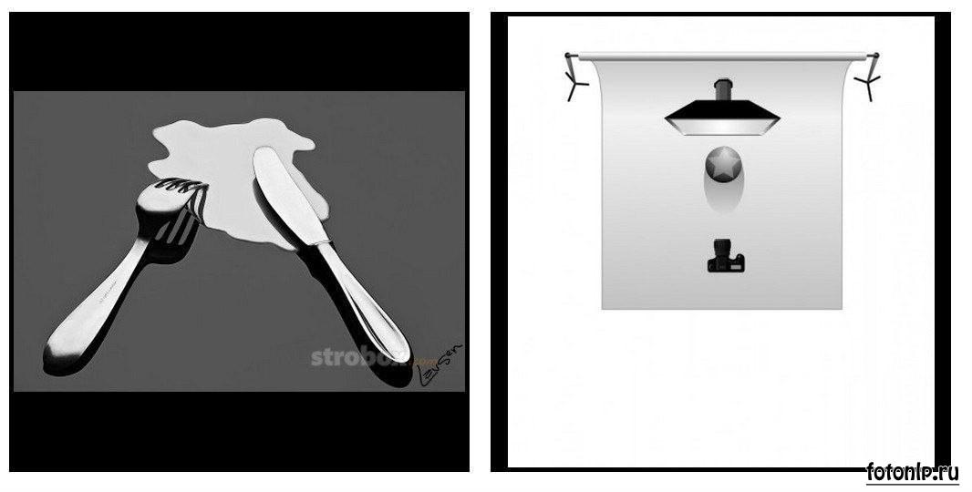 Схемы света для фотосессии в фотостудии - Фото №884