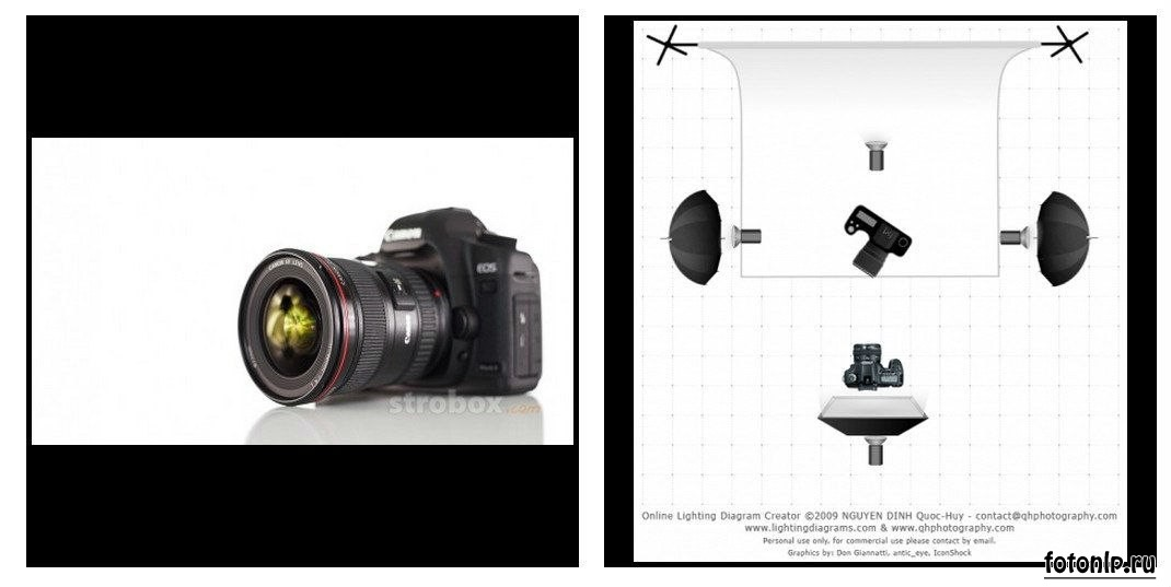 Схемы света для фотосессии в фотостудии - Фото №894