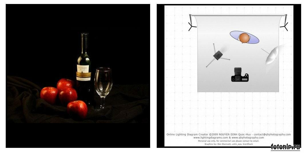 Схемы света для фотосессии в фотостудии - Фото №903