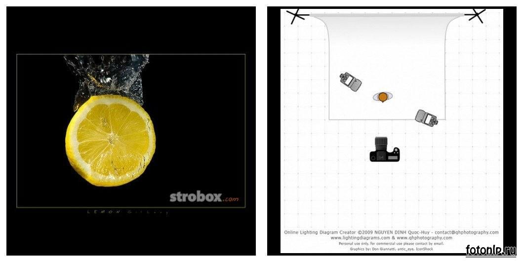 Схемы света для фотосессии в фотостудии - Фото №924