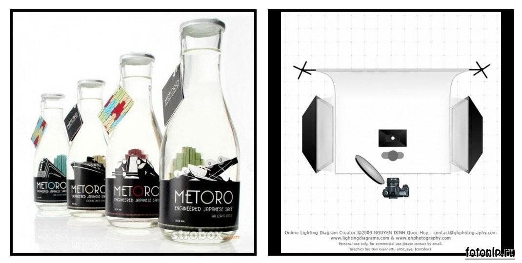 Схемы света для фотосессии в фотостудии - Фото №998