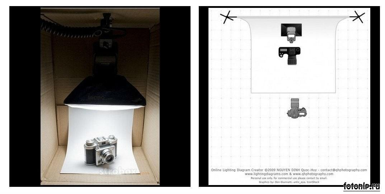 Схемы света для фотосессии в фотостудии - Фото №876