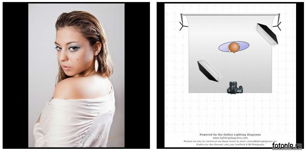 Схемы света для фотосессии в фотостудии - Фото №1039