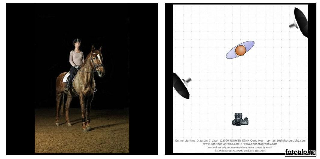 Схемы света для фотосессии в фотостудии - Фото №871