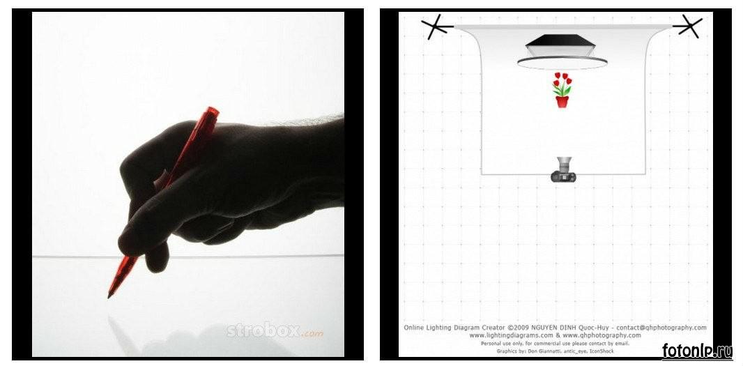Схемы света для фотосессии в фотостудии - Фото №956