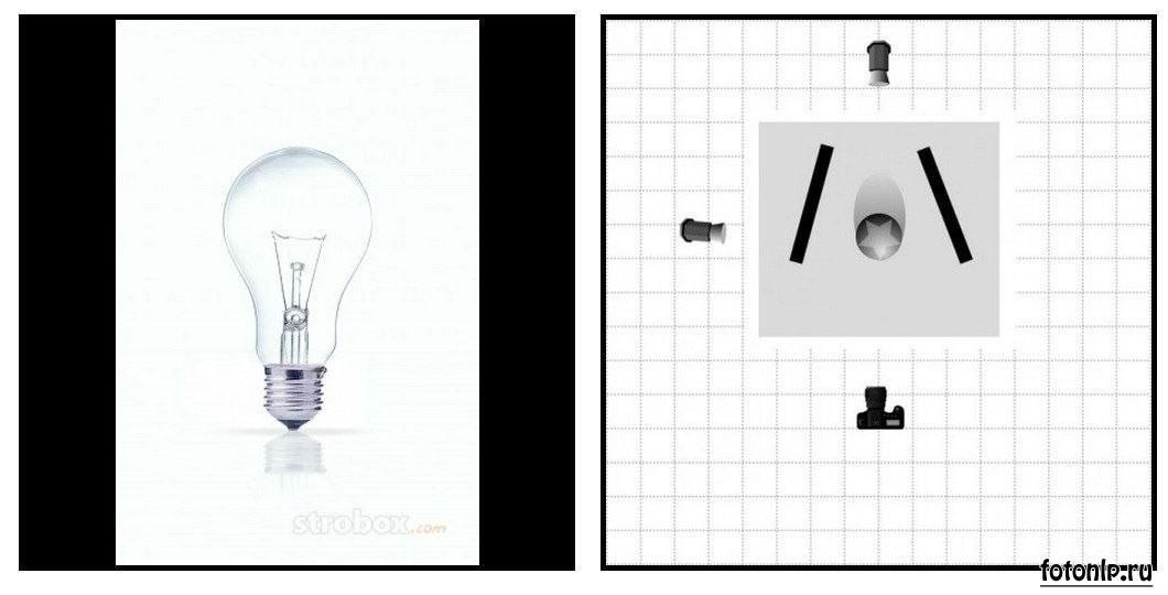 Схемы света для фотосессии в фотостудии - Фото №1028