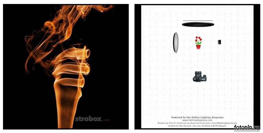 Схемы света для фотосессии в фотостудии - Фото №882