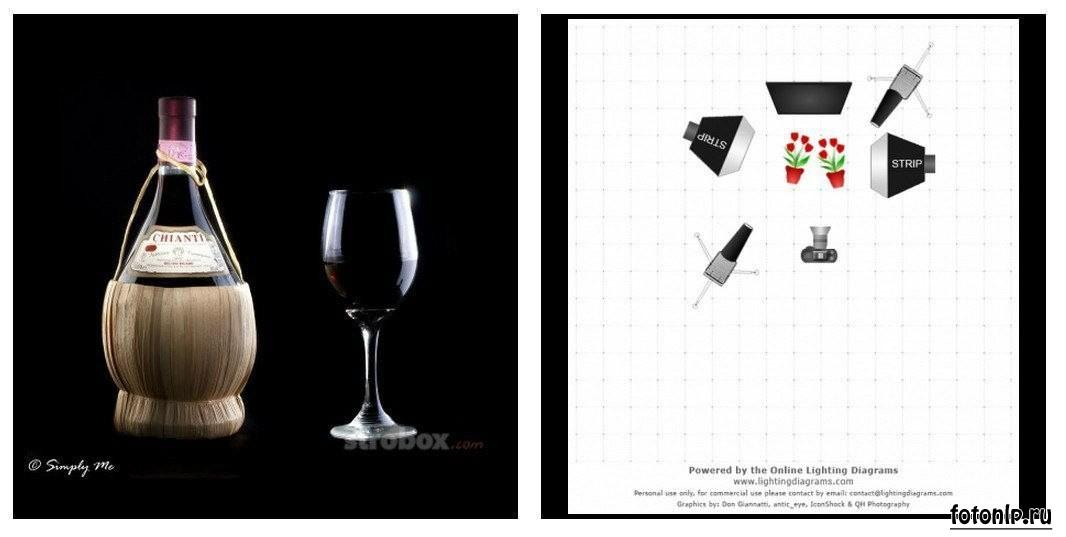 Схемы света для фотосессии в фотостудии - Фото №890