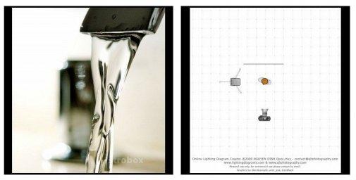 Схемы света для фотосессии в фотостудии - Фото №848