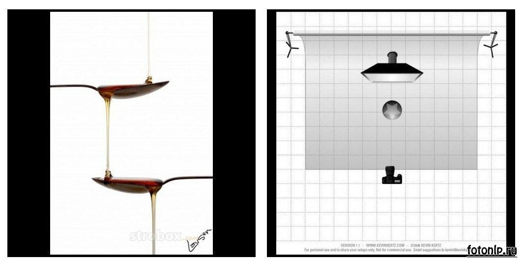 Схемы света для фотосессии в фотостудии - Фото №893