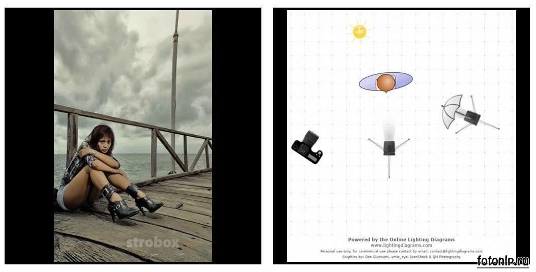 Схемы света для фотосессии в фотостудии - Фото №1053