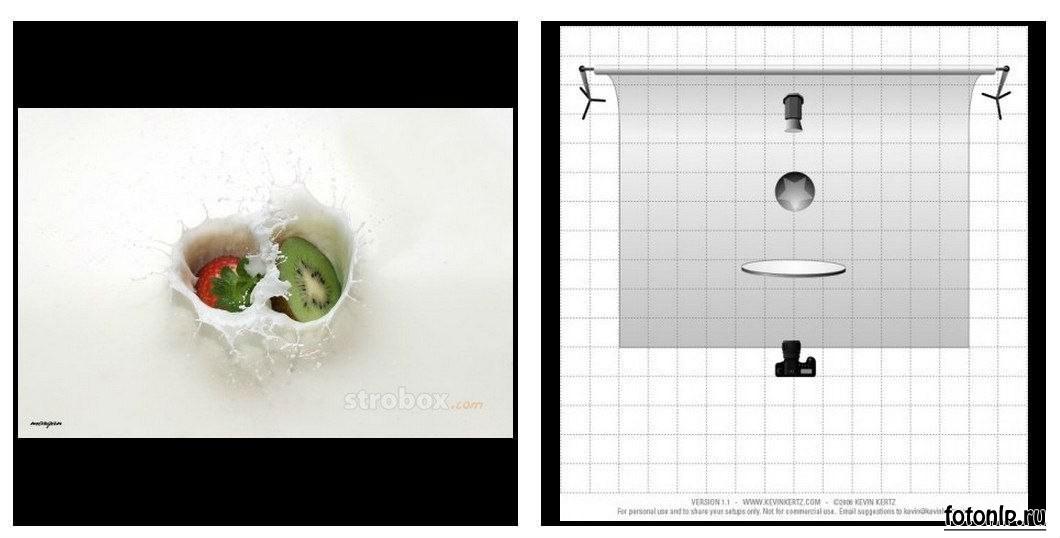 Схемы света для фотосессии в фотостудии - Фото №1024
