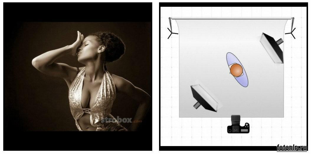 Схемы света для фотосессии в фотостудии - Фото №1078