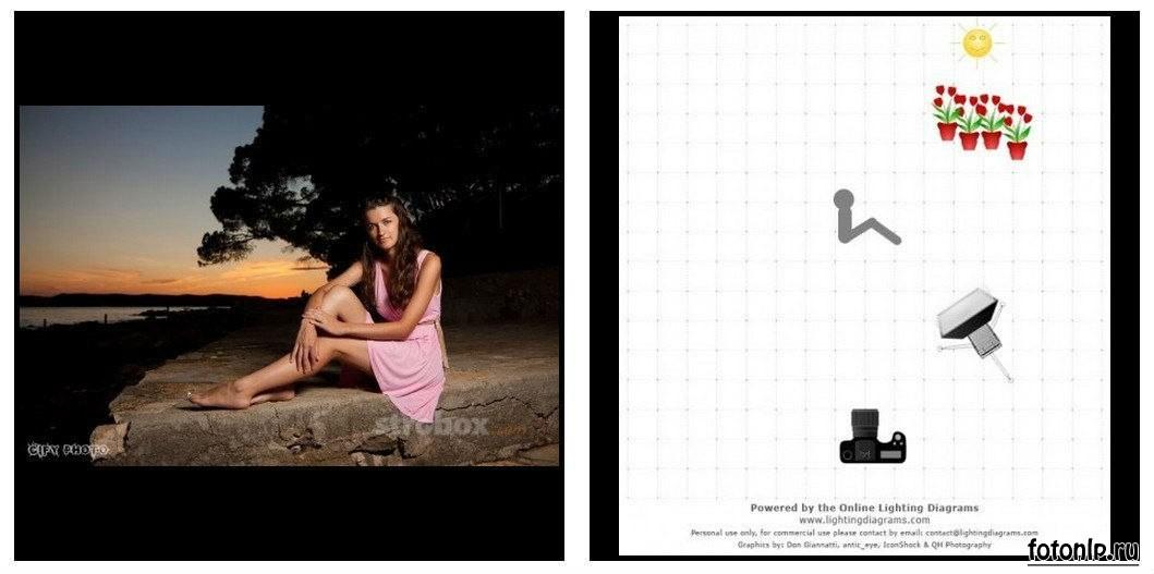 Схемы света для фотосессии в фотостудии - Фото №1066