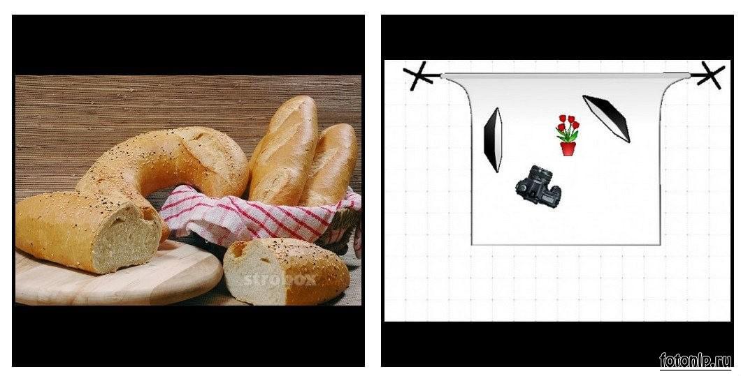 Схемы света для фотосессии в фотостудии - Фото №858