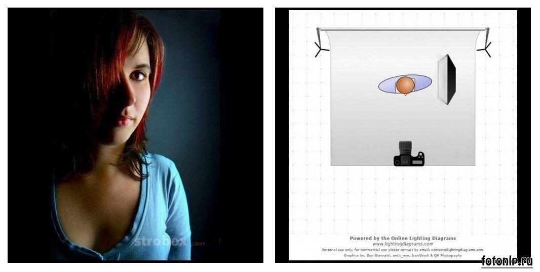 Схемы света для фотосессии в фотостудии - Фото №1052