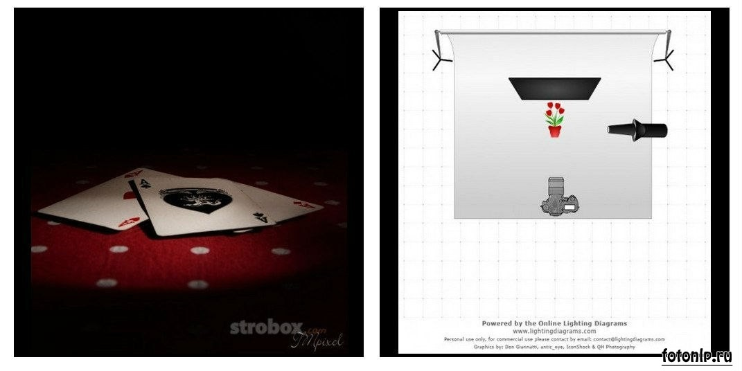 Схемы света для фотосессии в фотостудии - Фото №993