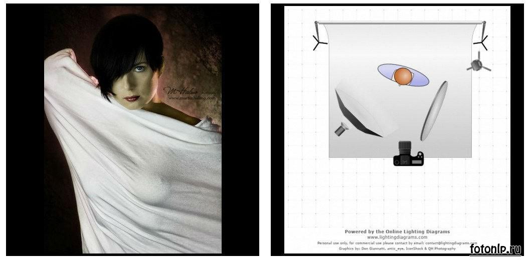 Схемы света для фотосессии в фотостудии - Фото №1096