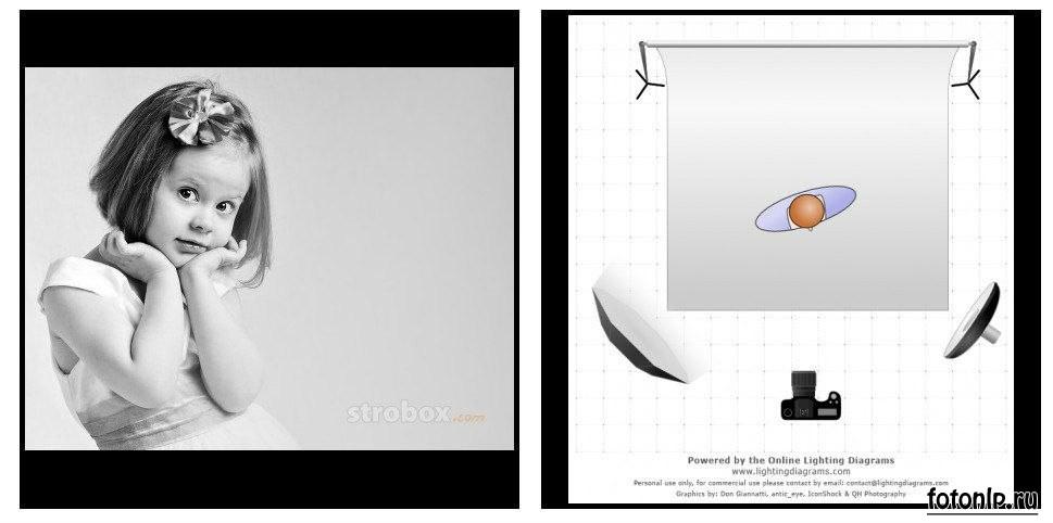 Схемы света для фотосессии в фотостудии - Фото №1046