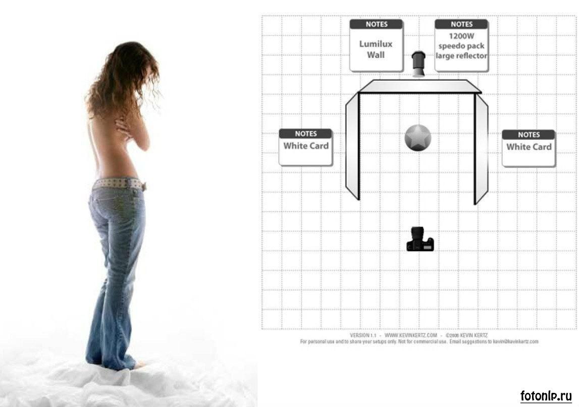 Схемы света для фотосессии в фотостудии - Фото №1097