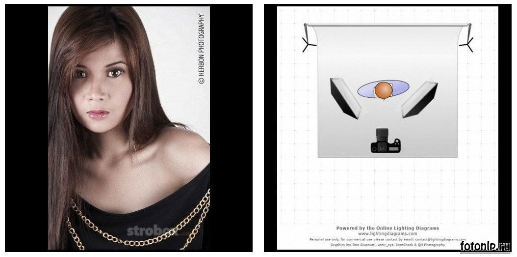 Схемы света для фотосессии в фотостудии - Фото №1042