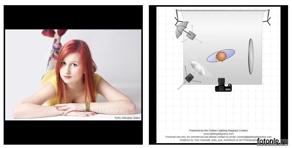 Схемы света для фотосессии в фотостудии - Фото №1068