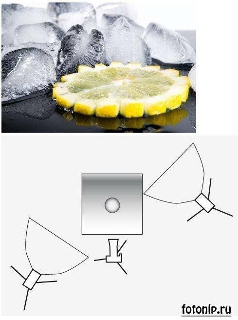 Схемы света для фотосессии в фотостудии - Фото №1030