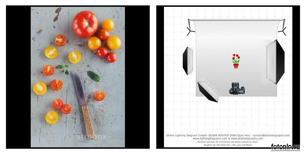 Схемы света для фотосессии в фотостудии - Фото №943