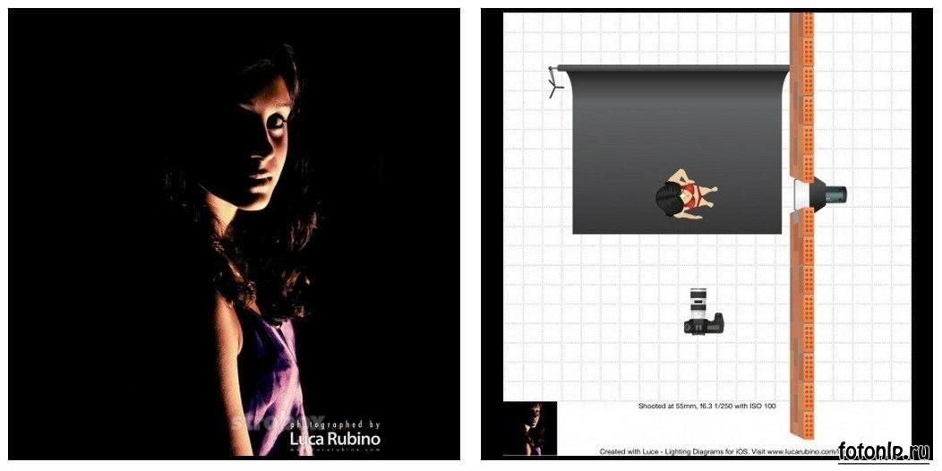 Схемы света для фотосессии в фотостудии - Фото №1115
