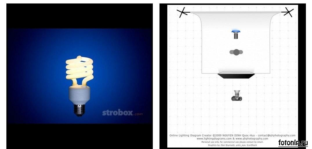 Схемы света для фотосессии в фотостудии - Фото №900