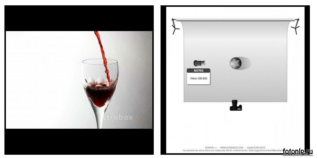 Схемы света для фотосессии в фотостудии - Фото №845