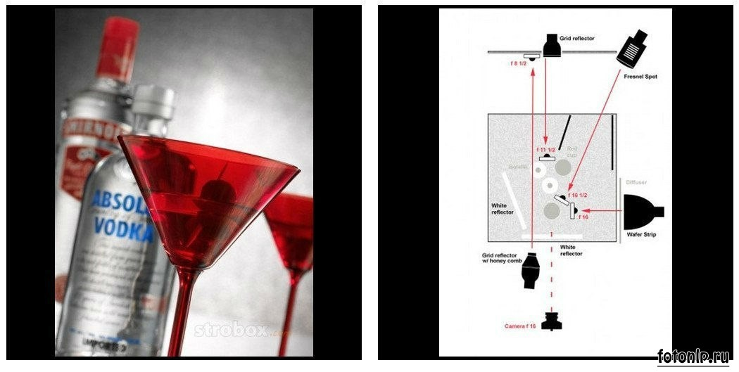 Схемы света для фотосессии в фотостудии - Фото №922
