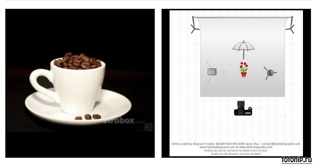 Схемы света для фотосессии в фотостудии - Фото №1002