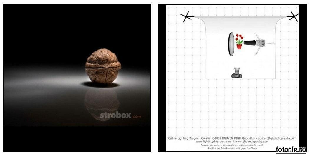 Схемы света для фотосессии в фотостудии - Фото №933