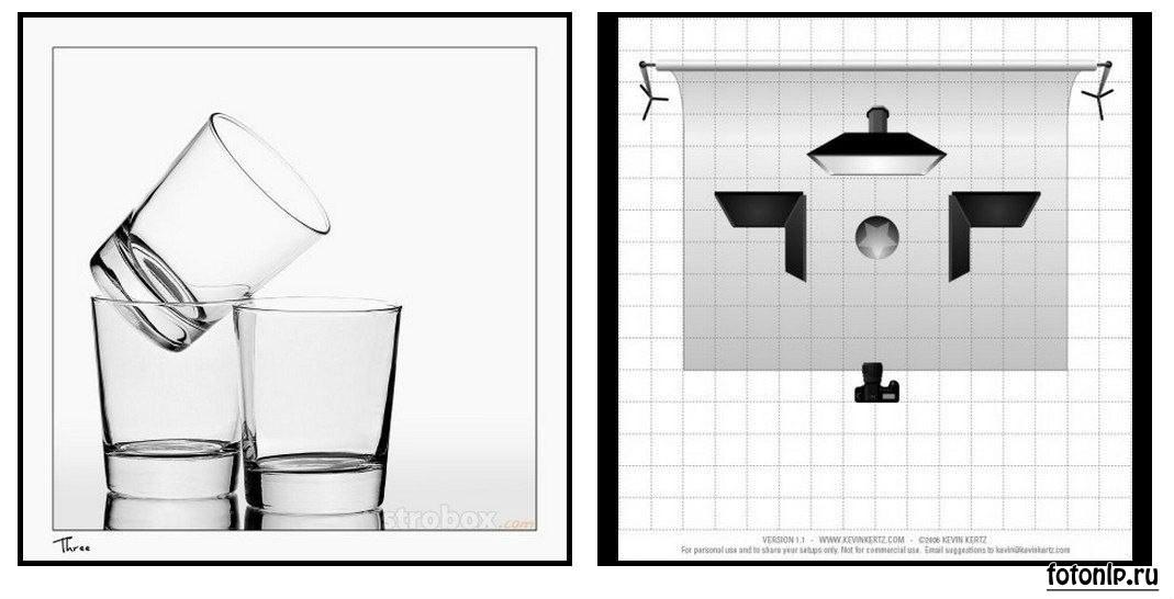 Схемы света для фотосессии в фотостудии - Фото №992